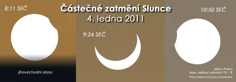 Hvězdárna Pardubice - Pozorování částečného zatmění Slunce