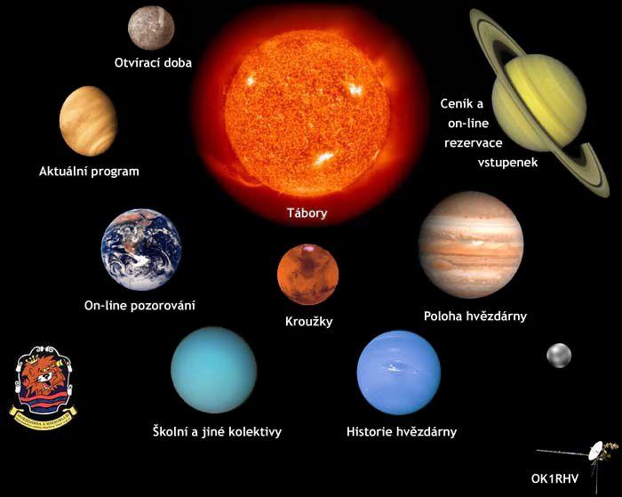 Hvězdárna Karlovy Vary - Svět malé astronomie