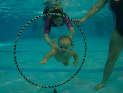 Aqua Club Nemo Mělník - Kojenecké plavání
