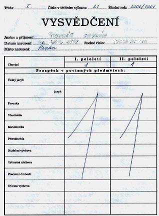 ZOO Jihlava - Za vysvědčení vstup zdarma